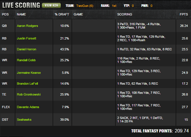 Win cash by playing fantasy football on DraftKings